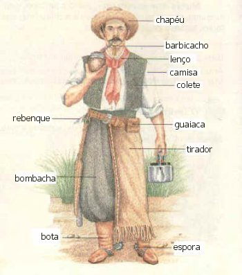 "For who don't know what is ""gaucho"" and ""chapeau"""